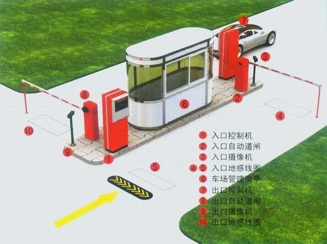 智能停车场管理系统丨安全岛模式