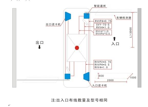 停车场管理系统设备