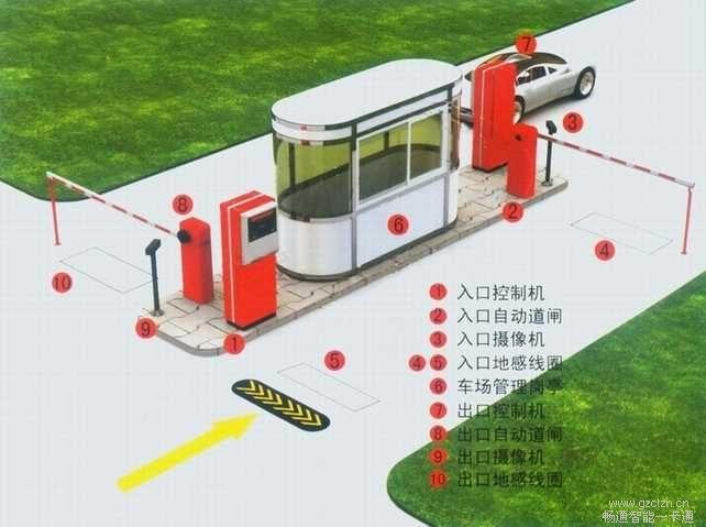 智能停车场管理系统丨安全岛模式图片